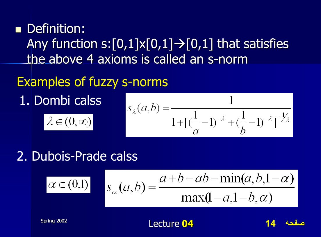 صفحه 14 Spring 2002 Lecture 04 Definition: Any function s:[0,1]x[0,1] [0,1] that satisfies the above 4 axioms is called an s-norm Definition: Any func