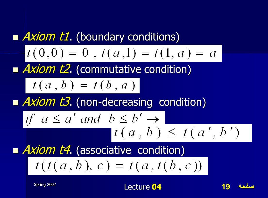صفحه 19 Spring 2002 Lecture 04 Axiom t1. (boundary conditions) Axiom t1. (boundary conditions) Axiom t2. (commutative condition) Axiom t2. (commutativ