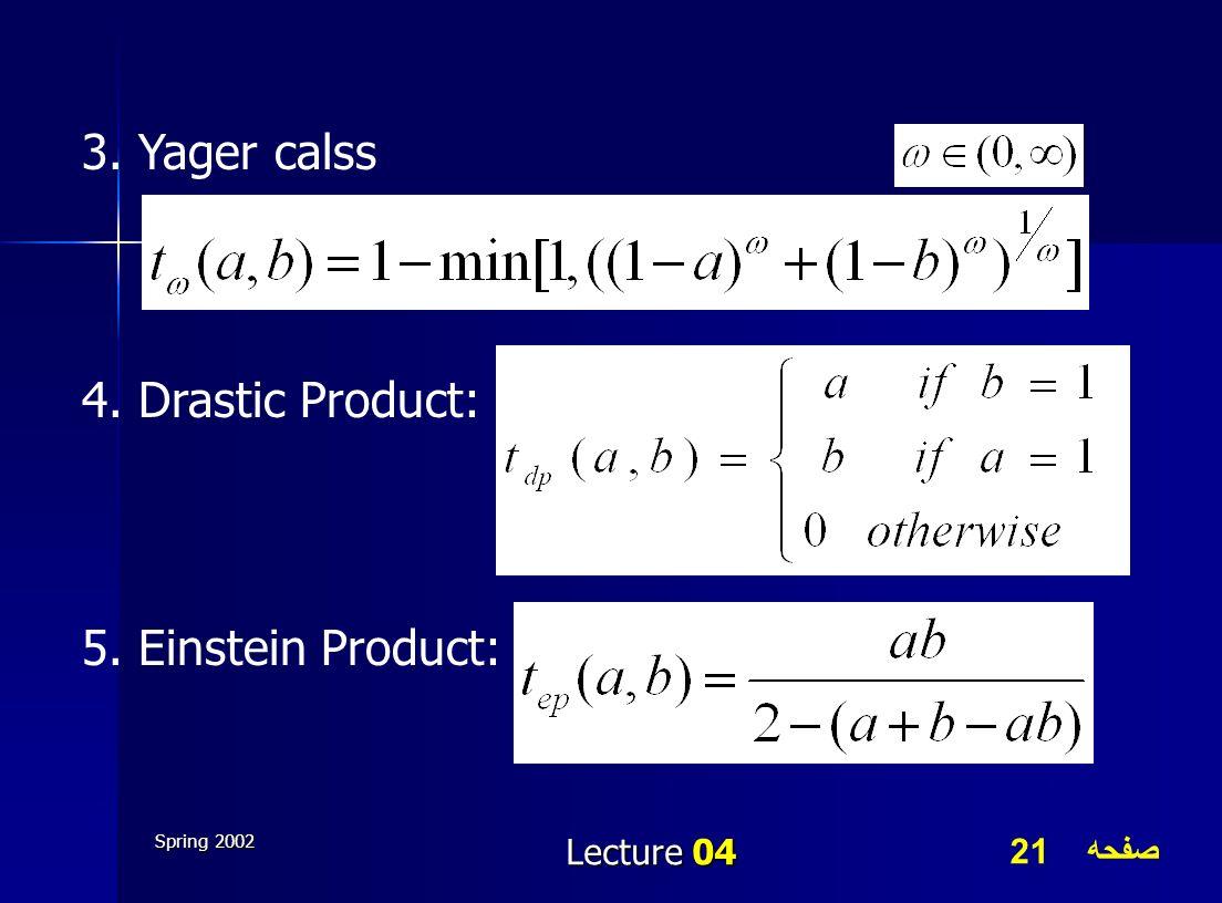 صفحه 21 Spring 2002 Lecture 04 3. Yager calss 4. Drastic Product: 5. Einstein Product: