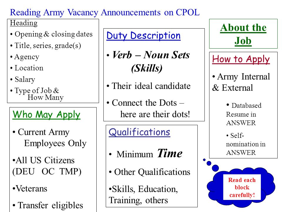 Reading Army Vacancy Announcements on CPOL Heading Opening & closing dates Title, series, grade(s) Agency Location Salary Type of Job & How Many Duty