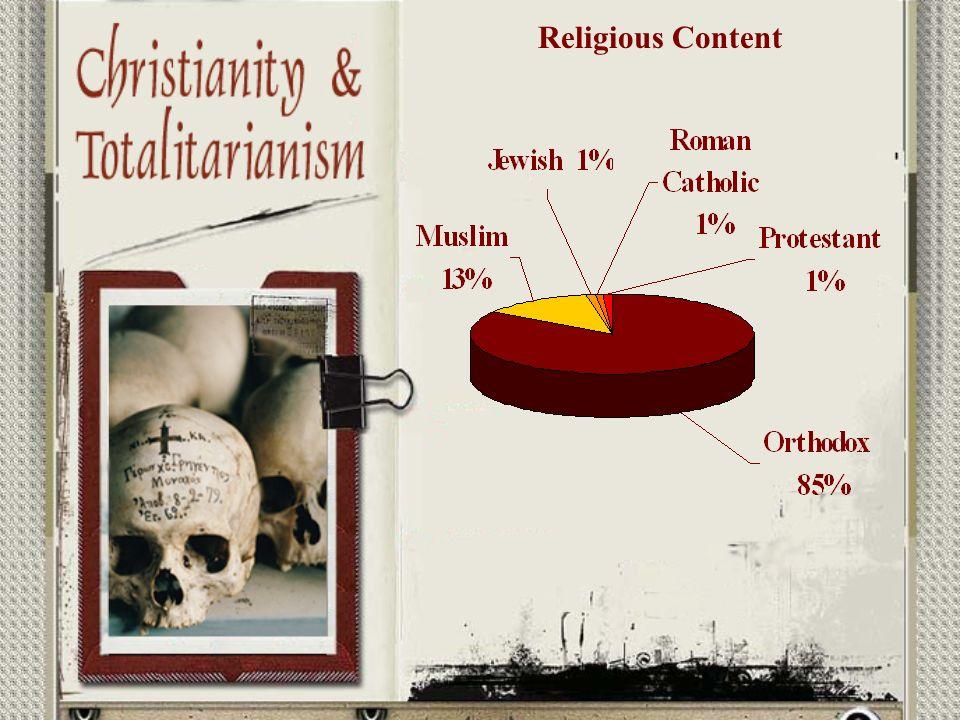 Religious Content