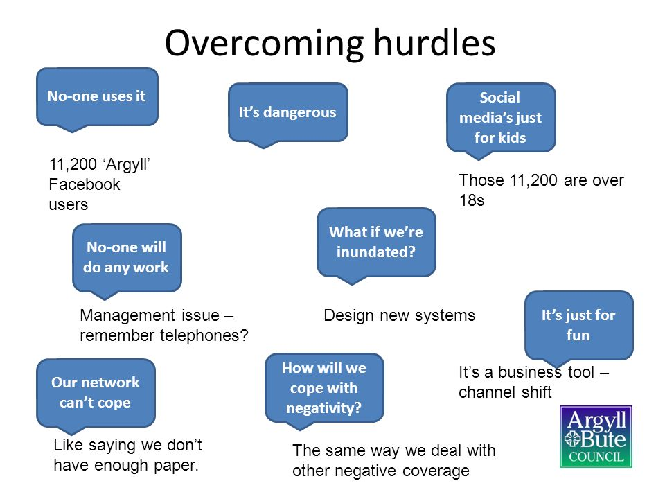 Overcoming hurdles No-one uses it No-one will do any work Our network cant cope Its dangerous What if were inundated.