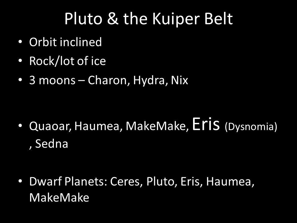 Pluto & the Kuiper Belt Orbit inclined Rock/lot of ice 3 moons – Charon, Hydra, Nix Quaoar, Haumea, MakeMake, Eris (Dysnomia), Sedna Dwarf Planets: Ce