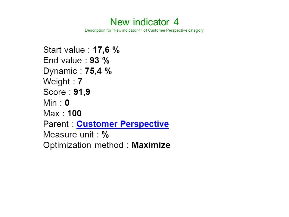 New indicator 4 Description for New indicator 4 of Customer Perspective category Start value : 17,6 % End value : 93 % Dynamic : 75,4 % Weight : 7 Score : 91,9 Min : 0 Max : 100 Parent : Customer PerspectiveCustomer Perspective Measure unit : % Optimization method : Maximize