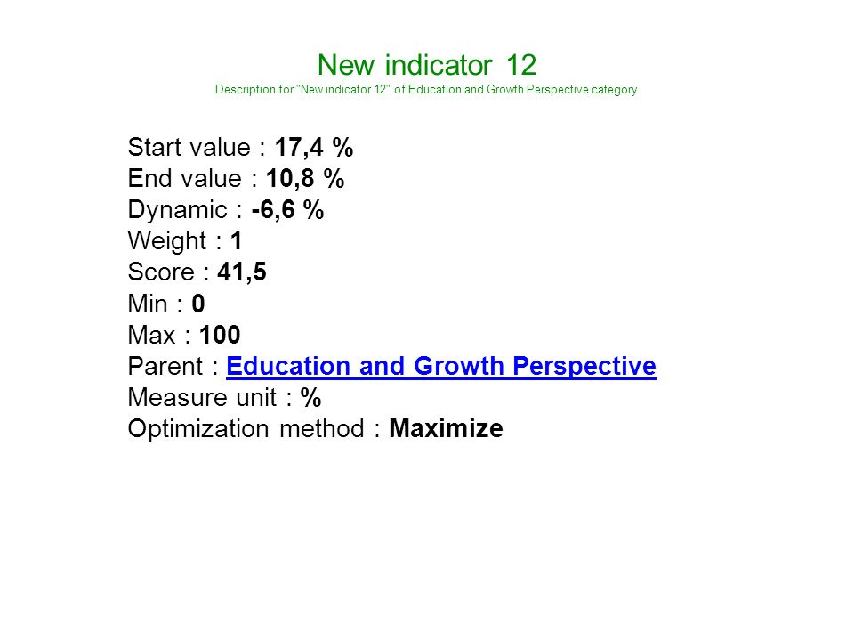 New indicator 12 Description for New indicator 12 of Education and Growth Perspective category Start value : 17,4 % End value : 10,8 % Dynamic : -6,6 % Weight : 1 Score : 41,5 Min : 0 Max : 100 Parent : Education and Growth PerspectiveEducation and Growth Perspective Measure unit : % Optimization method : Maximize