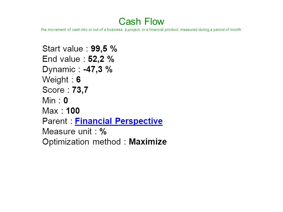 Internal Processes Perspective encourages the identification of measures that answer the question What must we excel at? Start value : 75,5 % End value : 29,94 % Dynamic : -45,56 % Weight : 2 Parent : Balanced ScorecardBalanced Scorecard Contains NameTypeStart valueEnd valueDynamic New indicator 7Indicator18,8 %88,2 %69,4 % New indicator 8Indicator77,6 %83,8 %6,2 % New indicator 9Indicator91,4 %5,6 %-85,8 %