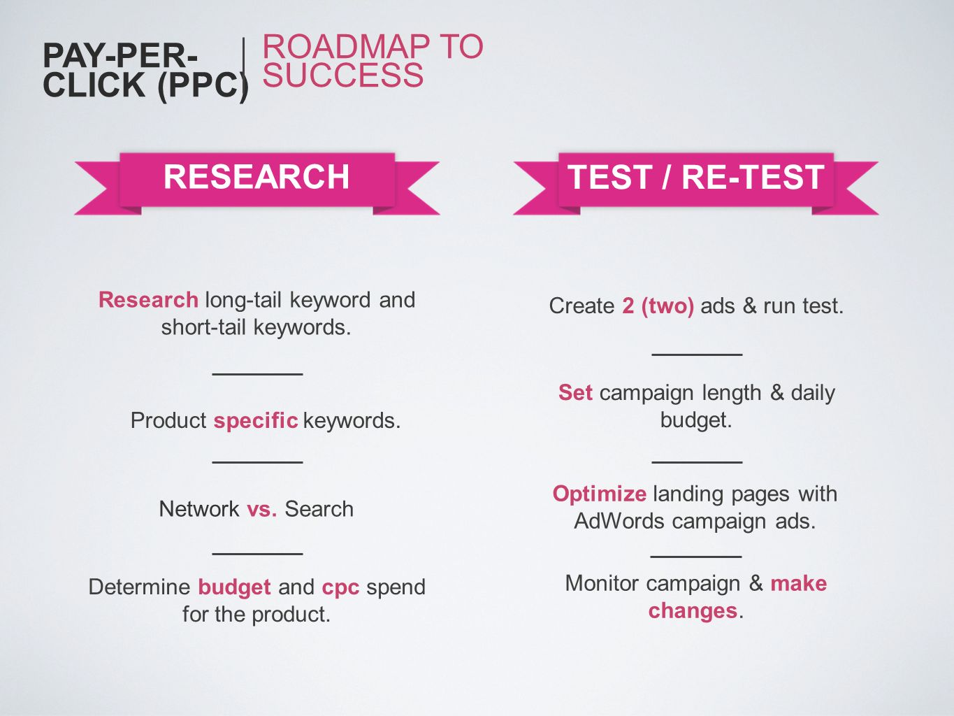 PAY-PER- CLICK (PPC) RESEARCH ROADMAP TO SUCCESS Research long-tail keyword and short-tail keywords. Determine budget and cpc spend for the product. N