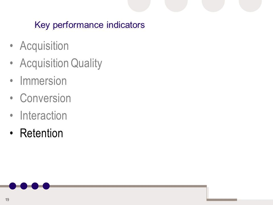 19 Key performance indicators Acquisition Acquisition Quality Immersion Conversion Interaction Retention