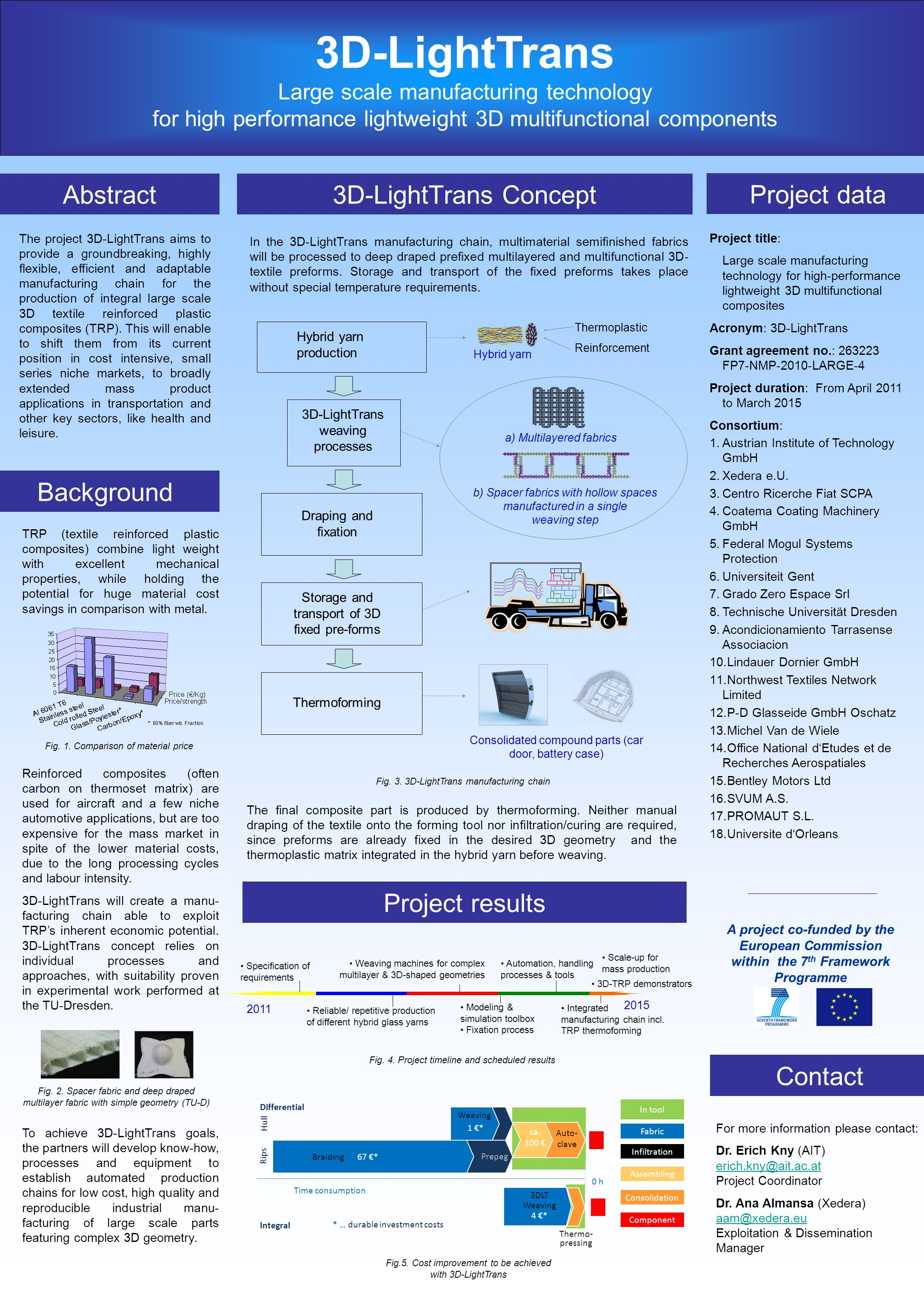 3D-LightTrans Large scale manufacturing technology for high performance lightweight 3D multifunctional components Abstract3D-LightTrans Concept Project data The project 3D-LightTrans aims to provide a groundbreaking, highly flexible, efficient and adaptable manufacturing chain for the production of integral large scale 3D textile reinforced plastic composites (TRP).