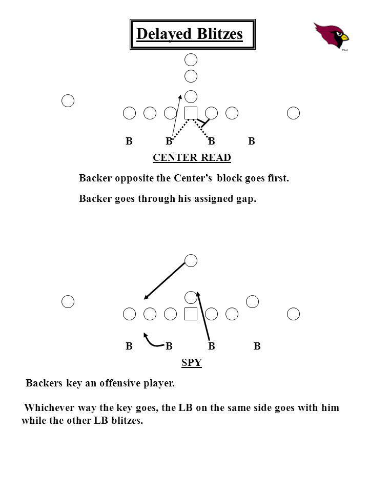 Delayed Blitzes B B B B Backer opposite the Centers block goes first. Backer goes through his assigned gap. CENTER READ B B B B SPY Backers key an off