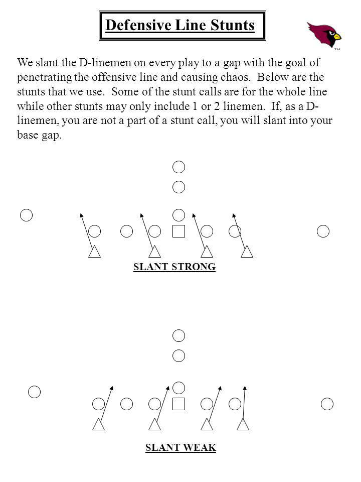 Defensive Line Stunts We slant the D-linemen on every play to a gap with the goal of penetrating the offensive line and causing chaos. Below are the s