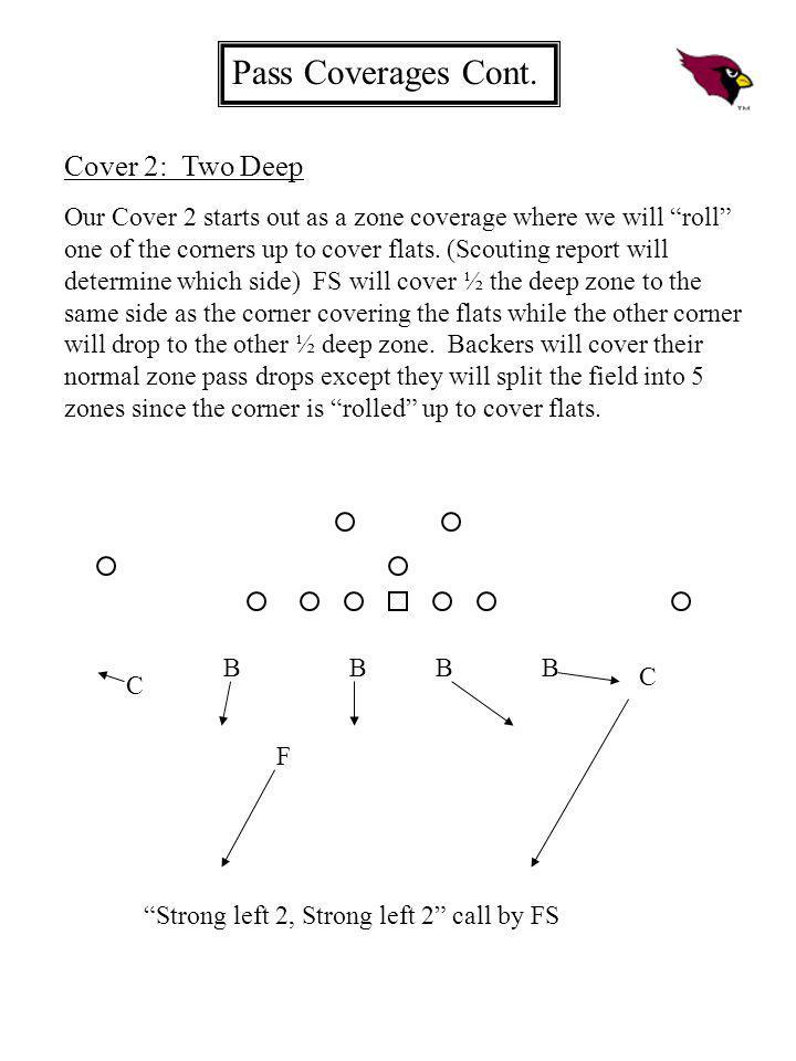 B BBB C C F Cover 2: Two Deep Pass Coverages Cont. Our Cover 2 starts out as a zone coverage where we will roll one of the corners up to cover flats.