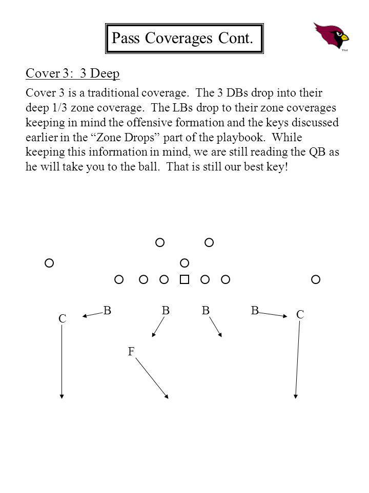 Pass Coverages Cont. Cover 3: 3 Deep B BBB C C F Cover 3 is a traditional coverage. The 3 DBs drop into their deep 1/3 zone coverage. The LBs drop to