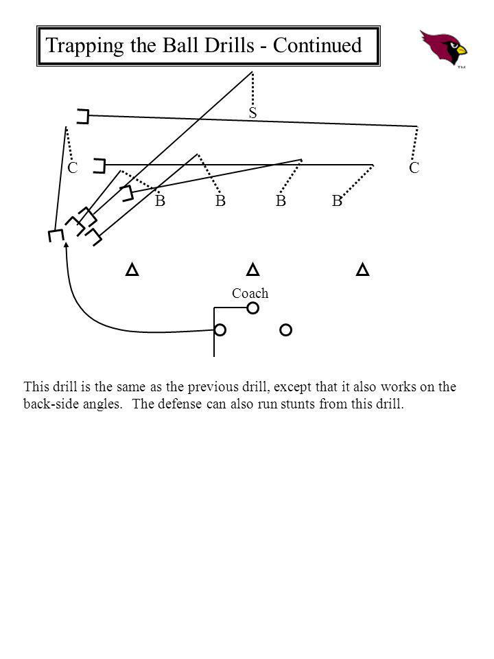 Coach B B C S Trapping the Ball Drills - Continued This drill is the same as the previous drill, except that it also works on the back-side angles. Th