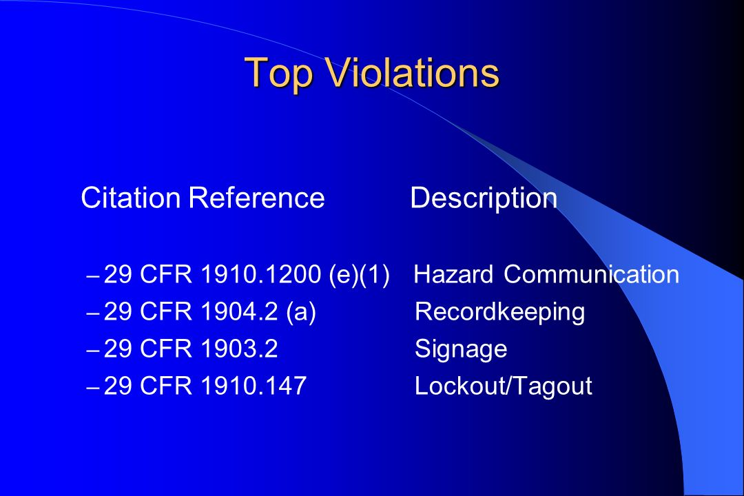 Top Violations Citation Reference Description – 29 CFR (e)(1) Hazard Communication – 29 CFR (a) Recordkeeping – 29 CFR Signage – 29 CFR Lockout/Tagout