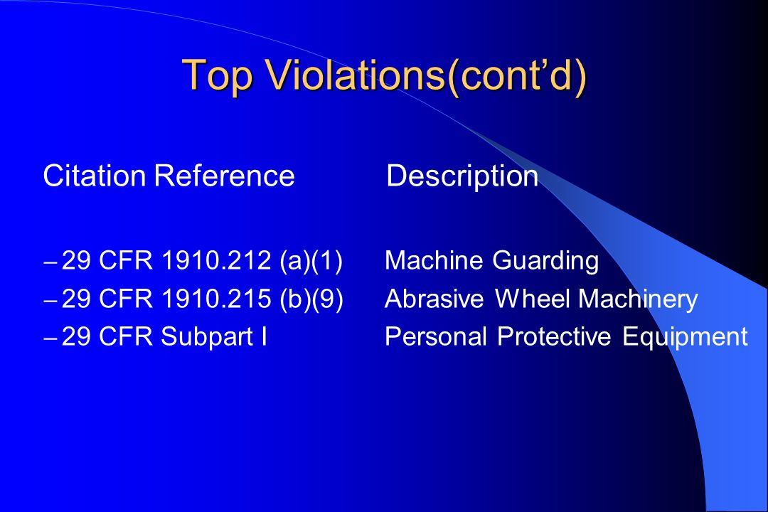 Top Violations(contd) Citation ReferenceDescription – 29 CFR (a)(1) Machine Guarding – 29 CFR (b)(9) Abrasive Wheel Machinery – 29 CFR Subpart I Personal Protective Equipment