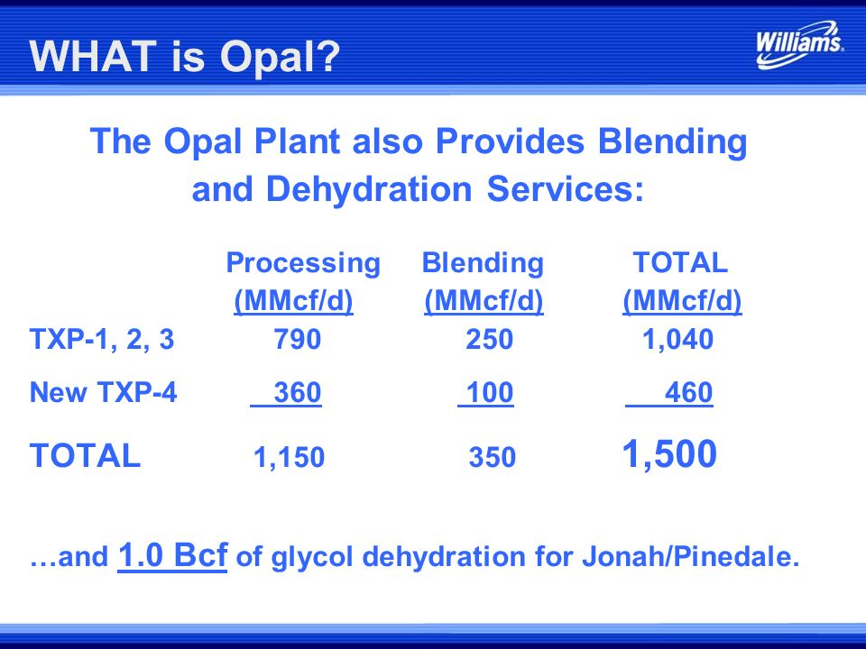 WHAT is Opal? Four Cryogenic Processing Plants: Plant Avg. capacity TXP-1 245 MMcf/d TXP-2 165 MMcf/d TXP-3 380 MMcf/d TXP-4 360 MMcf/d TOTAL 1,150 MM