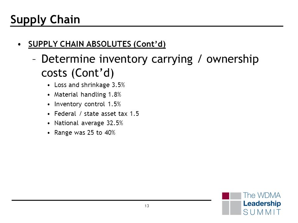 12 Supply Chain SUPPLY CHAIN ABSOLUTES (Contd) –Investigate supplier / vendor data base.