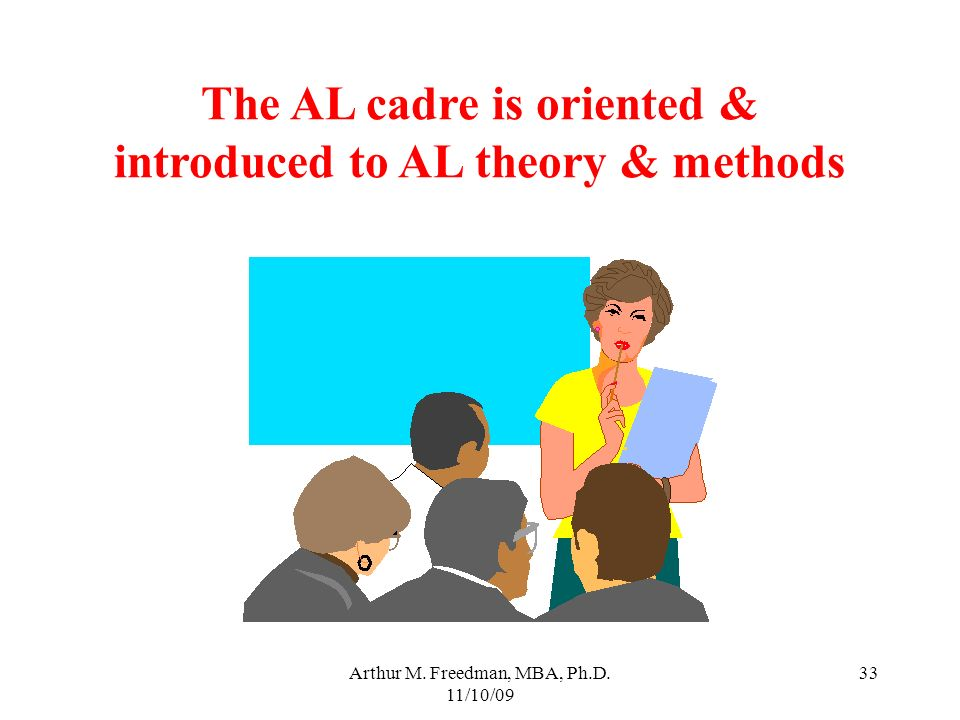 Arthur M. Freedman, MBA, Ph.D. 11/10/09 33 The AL cadre is oriented & introduced to AL theory & methods