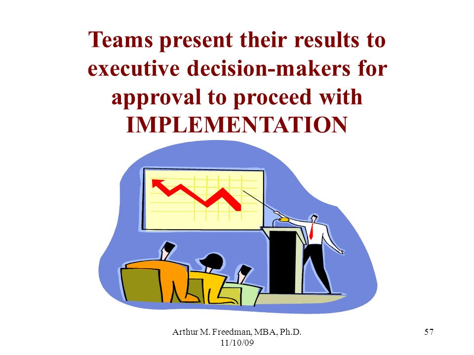 Arthur M. Freedman, MBA, Ph.D. 11/10/09 57 Teams present their results to executive decision-makers for approval to proceed with IMPLEMENTATION