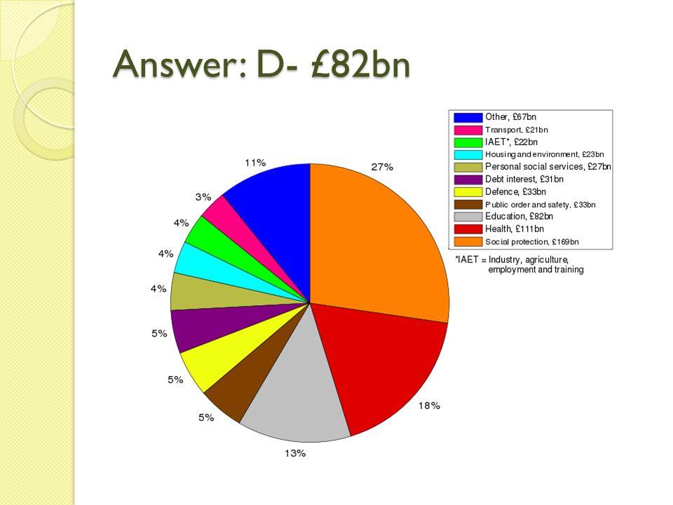 Answer: D- £82bn
