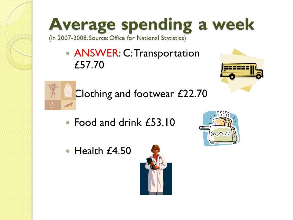 Average spending a week (In 2007-2008.