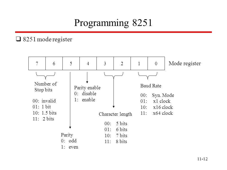 11-12 Programming 8251 8251 mode register 76543210 Mode register Number of Stop bits 00: invalid 01: 1 bit 10: 1.5 bits 11: 2 bits Parity 0: odd 1: ev