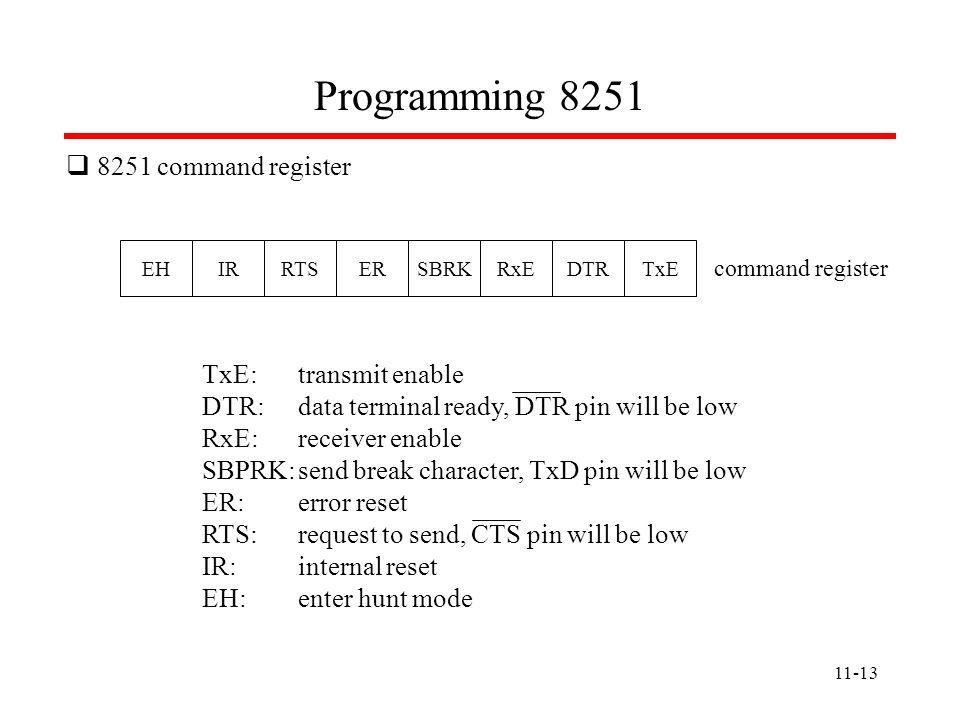 11-13 Programming 8251 8251 command register EHIRRTSERSBRKRxEDTRTxE command register TxE:transmit enable DTR:data terminal ready, DTR pin will be low