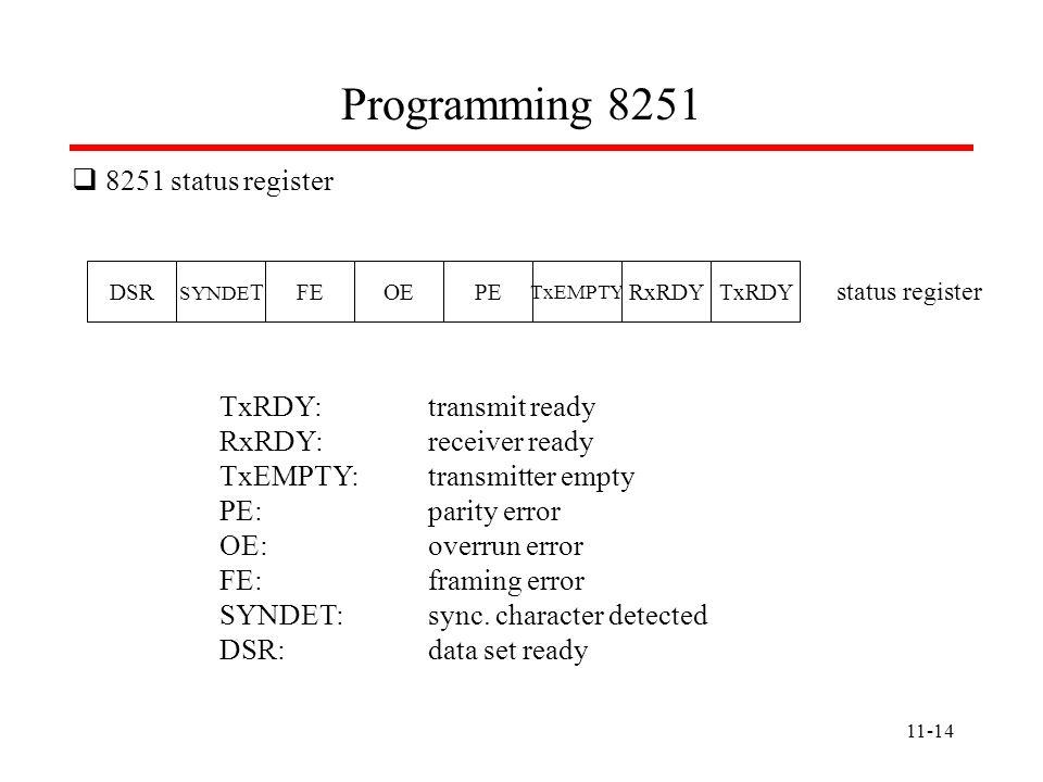 11-14 Programming 8251 8251 status register DSR SYNDE TFEOEPE TxEMPTY RxRDYTxRDY status register TxRDY:transmit ready RxRDY:receiver ready TxEMPTY:tra