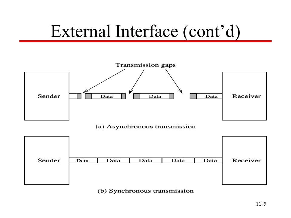 11-5 External Interface (contd)