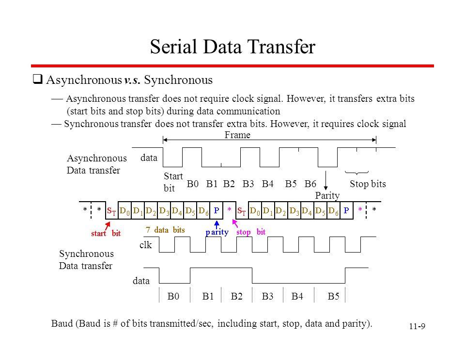 11-9 Serial Data Transfer Asynchronous v.s. Synchronous Asynchronous transfer does not require clock signal. However, it transfers extra bits (start b