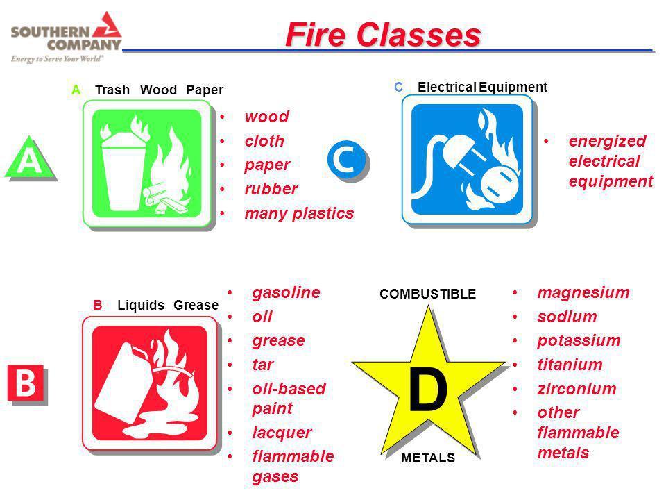 Fire Classes A Trash Wood Paper C Electrical Equipment B Liquids Grease COMBUSTIBLE METALS D wood cloth paper rubber many plastics gasoline oil grease