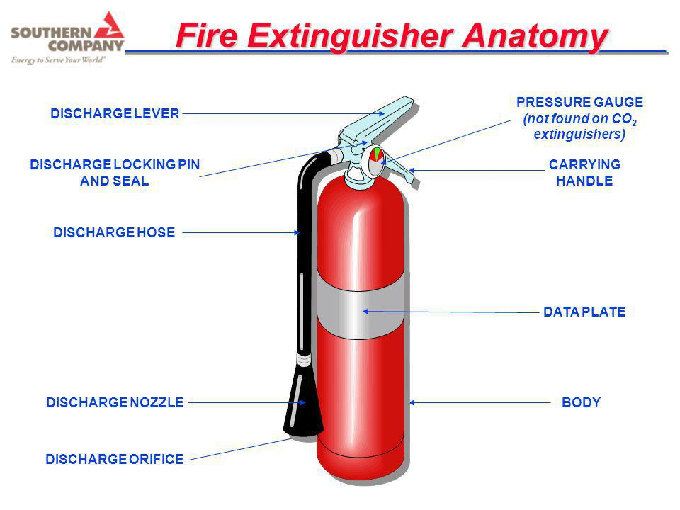 Fire Extinguisher Anatomy DISCHARGE HOSE DISCHARGE NOZZLE DISCHARGE ORIFICE BODY DATA PLATE CARRYING HANDLE PRESSURE GAUGE (not found on CO 2 extingui