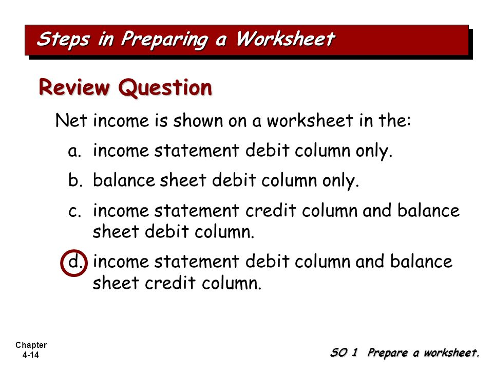 Chapter 4-14 Net income is shown on a worksheet in the: a.income statement debit column only. b.balance sheet debit column only. c.income statement cr