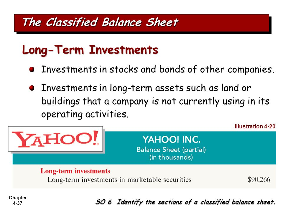 Chapter 4-37 The Classified Balance Sheet SO 6 Identify the sections of a classified balance sheet. Investments in stocks and bonds of other companies