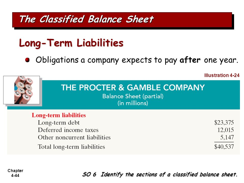 Chapter 4-44 The Classified Balance Sheet SO 6 Identify the sections of a classified balance sheet. Obligations a company expects to pay after one yea