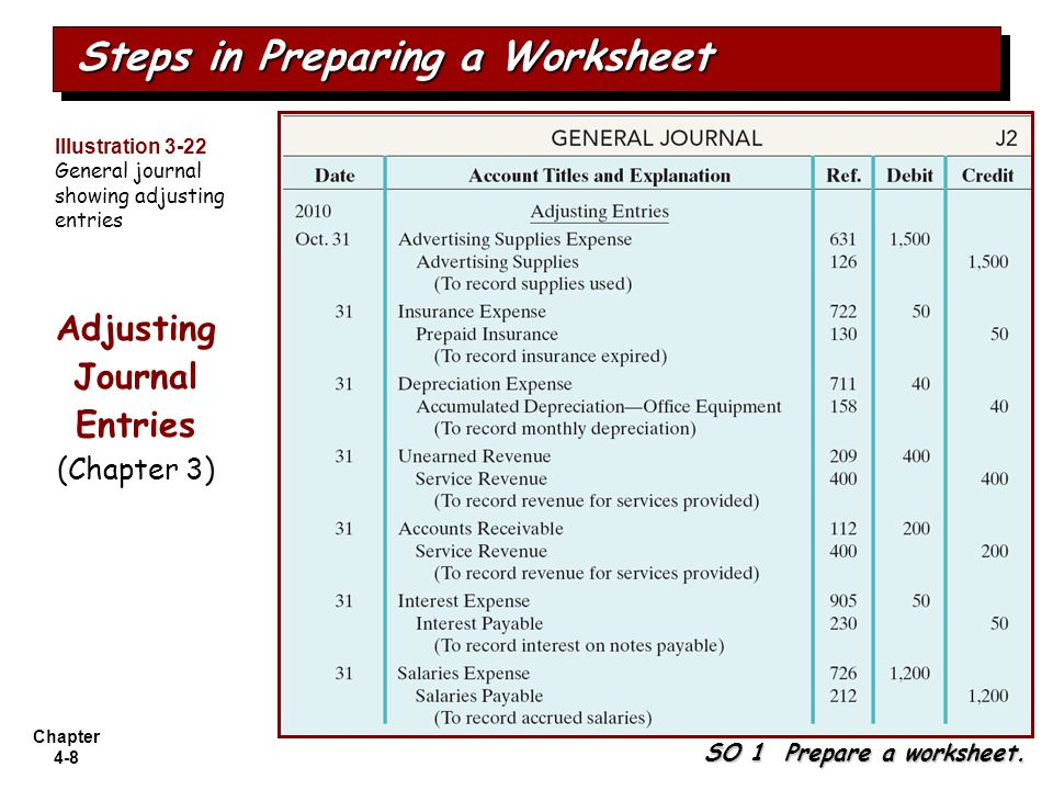 Chapter 4-8 SO 1 Prepare a worksheet. Steps in Preparing a Worksheet Illustration 3-22 General journal showing adjusting entries Adjusting Journal Ent