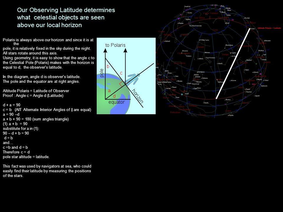 Astronomical Navigation (Latitude) When a star culminates on the navigators meridian, the observed altitude plus the of declination the star at the time of meridional crossing gives the navigators latitude according to: Latitude = 90 – Altitude + Declination Latitude (but not Longitude) could be found to a fair precision (about 30 miles) by observation of the meridian altitudes of the Sun and certain stars, such as the pole Star above the horizon.