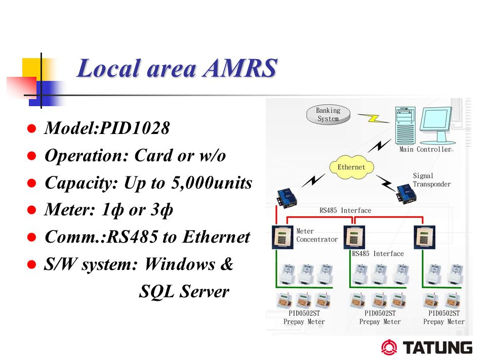 Local area AMRS Model:PID1028 Operation: Card or w/o Capacity: Up to 5,000units Meter: 1ф or 3ф Comm.:RS485 to Ethernet S/W system: Windows & SQL Serv