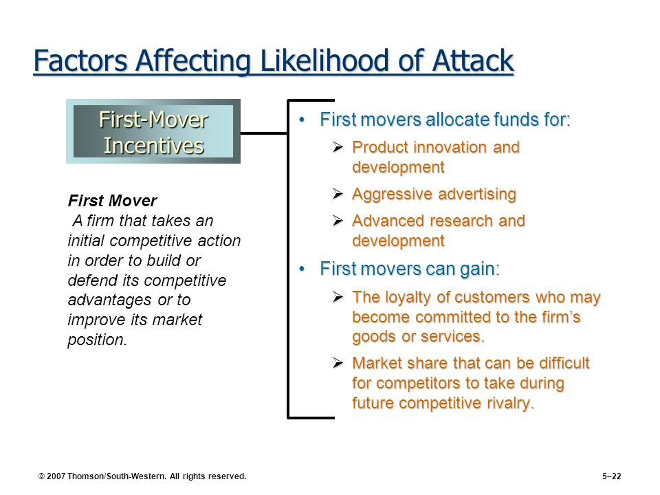 © 2007 Thomson/South-Western. All rights reserved. 5–22 Factors Affecting Likelihood of Attack First movers allocate funds for:First movers allocate f