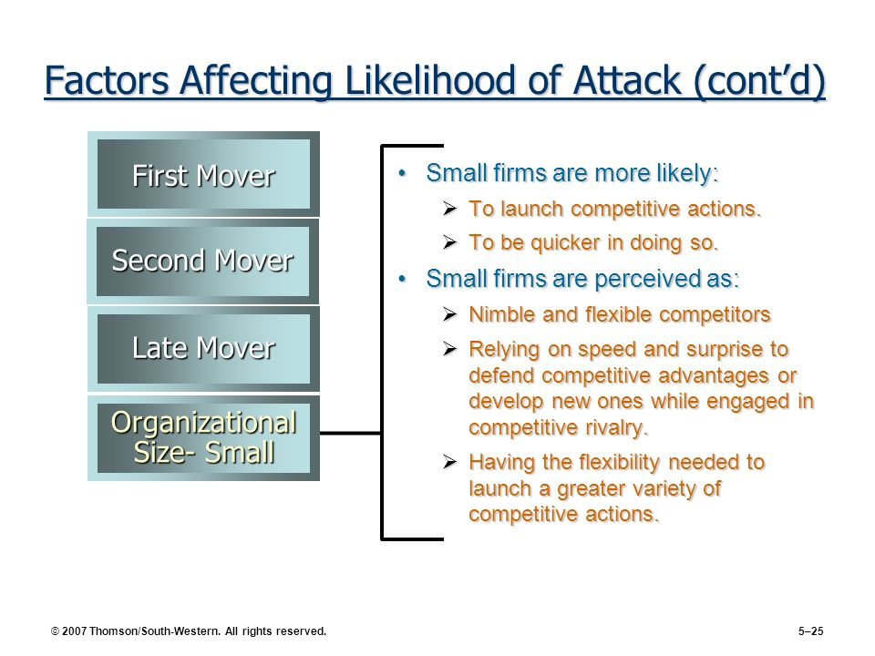 © 2007 Thomson/South-Western. All rights reserved. 5–25 Factors Affecting Likelihood of Attack (contd) Small firms are more likely:Small firms are mor