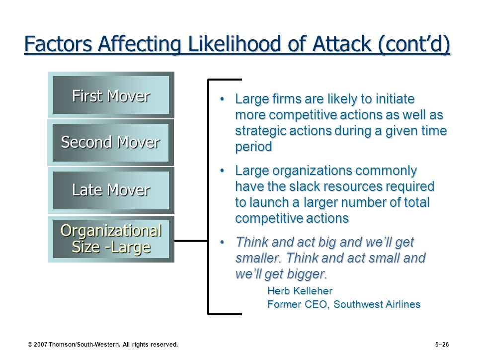 © 2007 Thomson/South-Western. All rights reserved. 5–26 Factors Affecting Likelihood of Attack (contd) Large firms are likely to initiate more competi