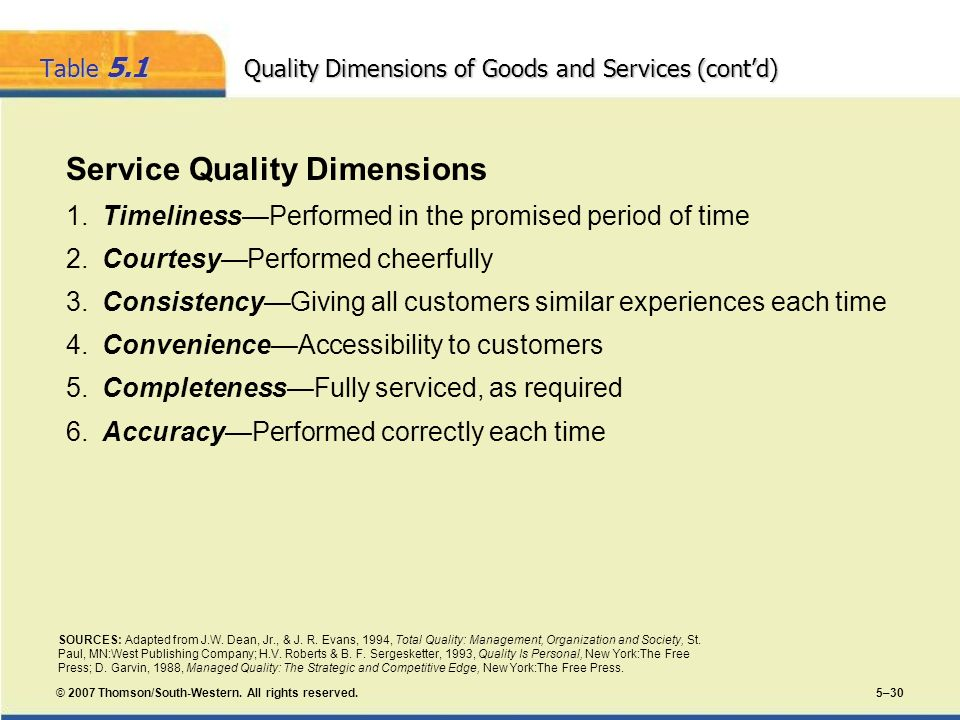 © 2007 Thomson/South-Western. All rights reserved. 5–30 Table 5.1 Quality Dimensions of Goods and Services (contd) SOURCES: Adapted from J.W. Dean, Jr