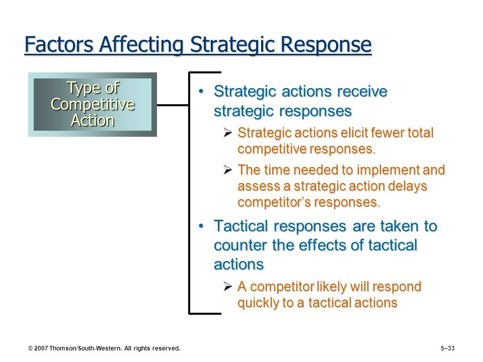© 2007 Thomson/South-Western. All rights reserved. 5–33 Factors Affecting Strategic Response Strategic actions receive strategic responsesStrategic ac