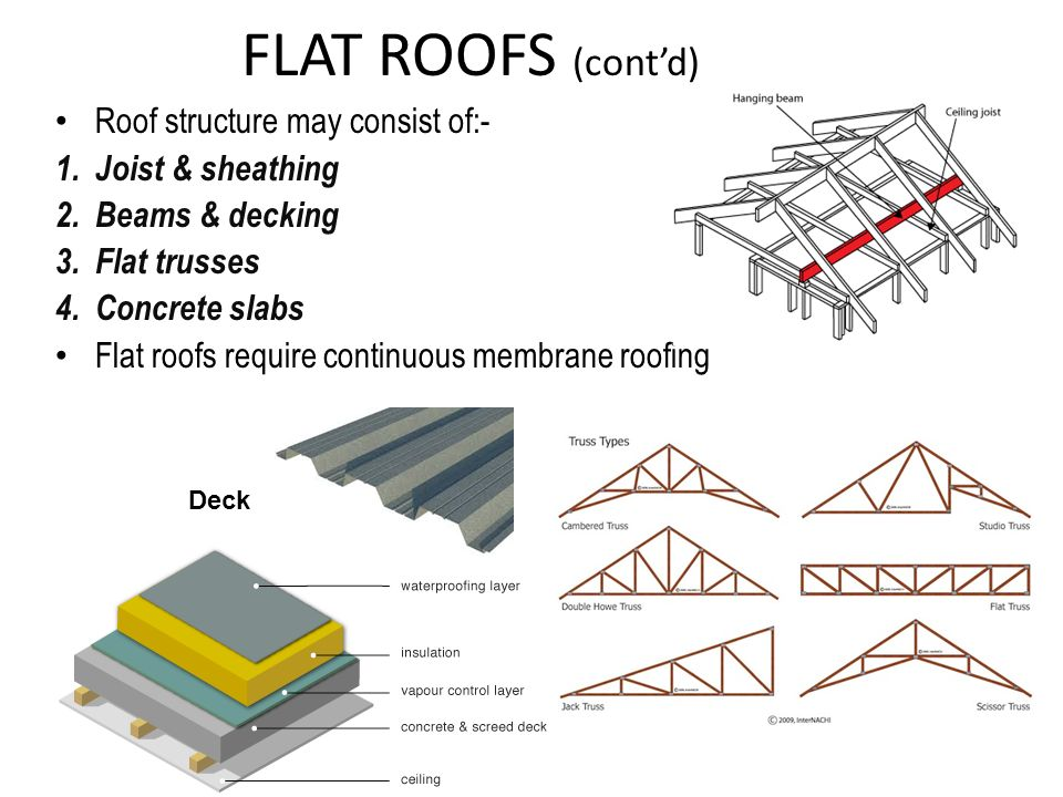 FLAT ROOFS (contd) Roof structure may consist of:- 1.Joist & sheathing 2.Beams & decking 3.Flat trusses 4.Concrete slabs Flat roofs require continuous