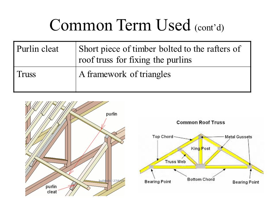 Common Term Used (contd) Purlin cleatShort piece of timber bolted to the rafters of roof truss for fixing the purlins TrussA framework of triangles