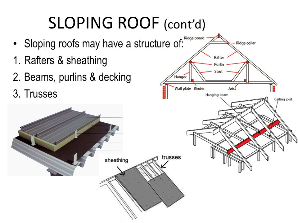 SLOPING ROOF (contd) Sloping roofs may have a structure of: 1.Rafters & sheathing 2.Beams, purlins & decking 3.Trusses