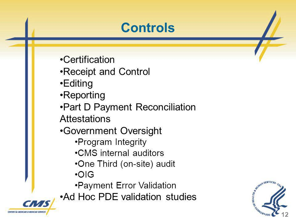 Controls 12 Certification Receipt and Control Editing Reporting Part D Payment Reconciliation Attestations Government Oversight Program Integrity CMS