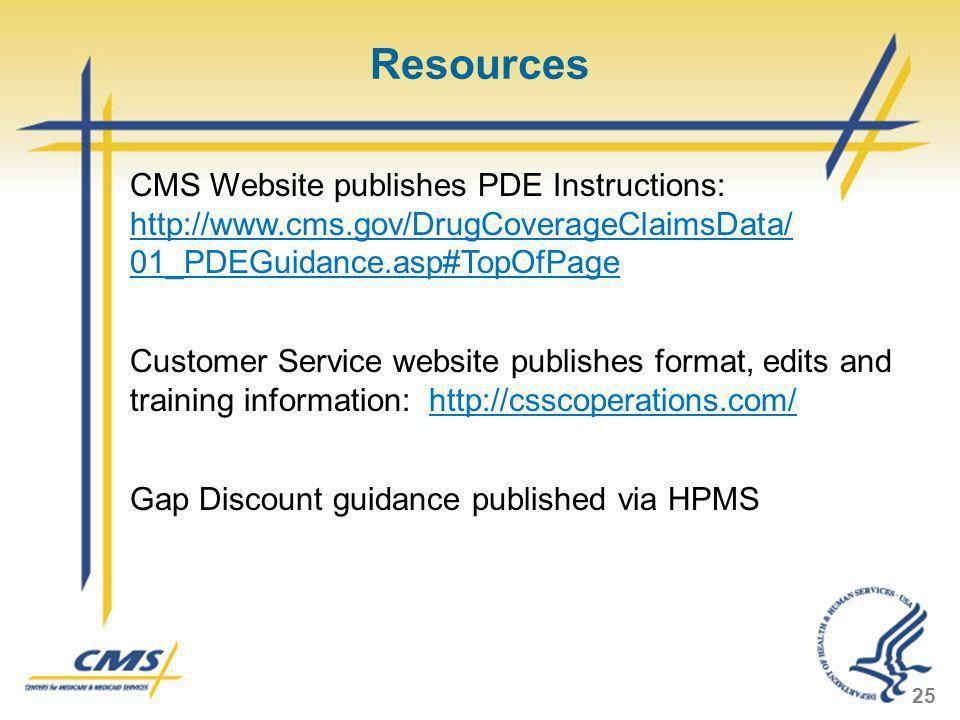 Resources 25 CMS Website publishes PDE Instructions: http://www.cms.gov/DrugCoverageClaimsData/ 01_PDEGuidance.asp#TopOfPage Customer Service website