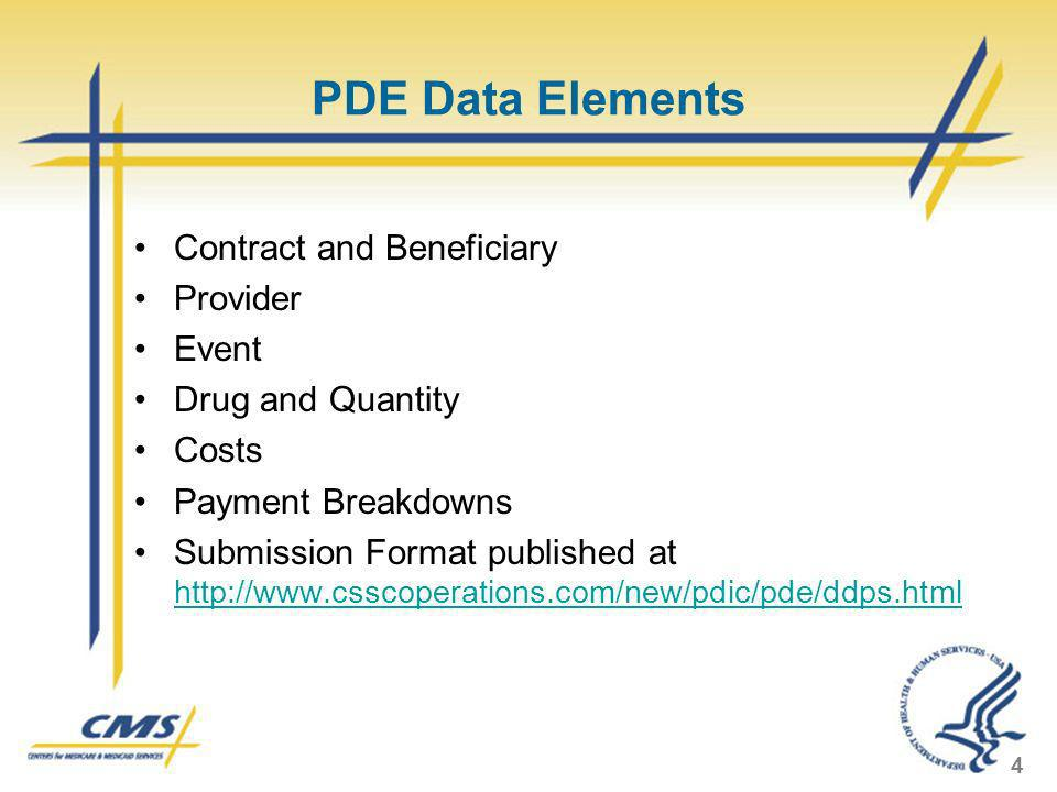 PDE Data Elements Contract and Beneficiary Provider Event Drug and Quantity Costs Payment Breakdowns Submission Format published at http://www.csscope